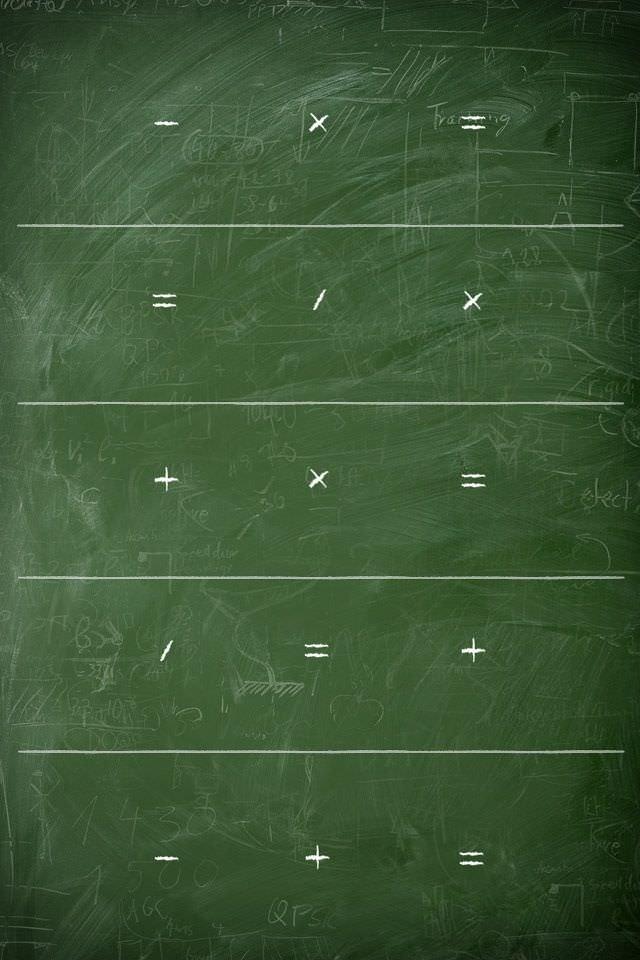 黒板風のスマホ壁紙まとめ(iPhone4S用)